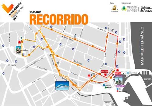 maraton 2015 - 2